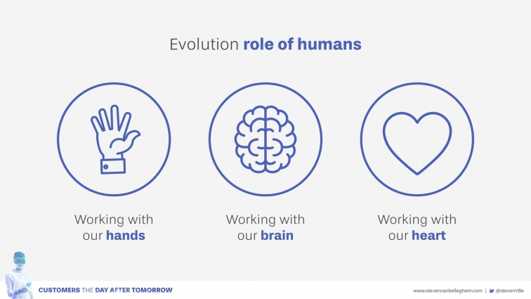The future of work in an AI world  A story on the importance
